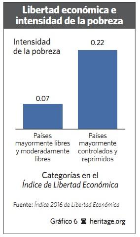 Grafico 6 - 2016 - Libertad.org