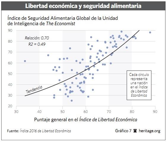 Grafico 7 - 2016 - Libertad.org