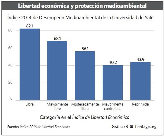Grafico 8 - 2016 - Libertad.org